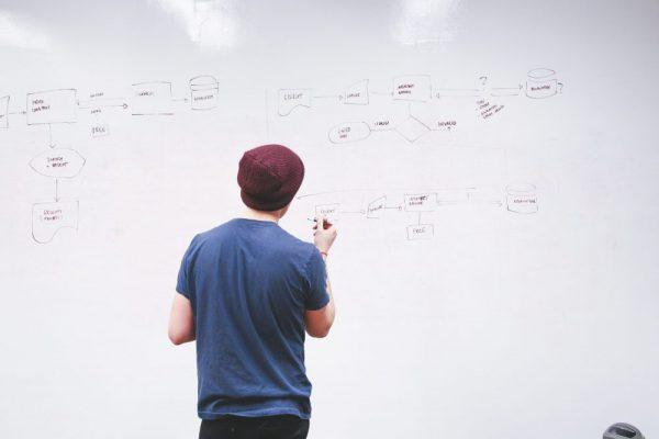 Правила оформлення «Заявки на створення програмного продукту»